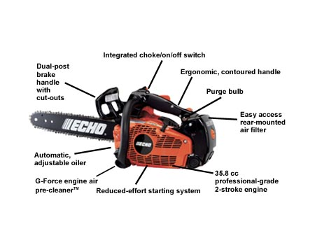 Chainsaws | Stephens Small Engine